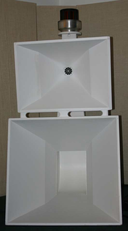 Two large white squaring horns, one on top of each other, for each speaker